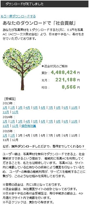 写真ACの日本赤十字社への寄付による社会貢献