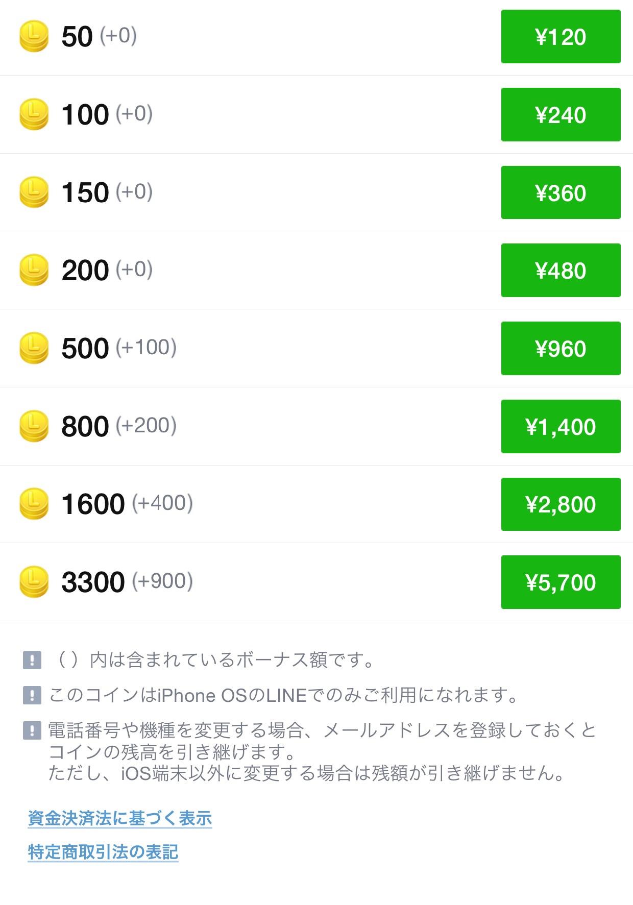 ビットコイン10万円分だけ買ってみたwwwwwwww