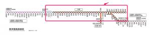 阪神電車 路線図1