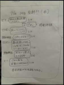 LINE風3