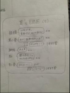 LINE風2