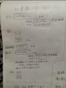LINE風1