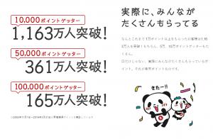 お買いものパンダ楽天ポイントワンダフル6