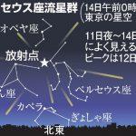 ペルセウス座流星群AS20160806002354_comm