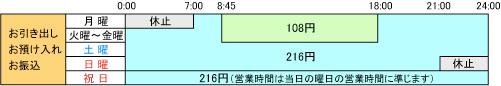 ローソン三井