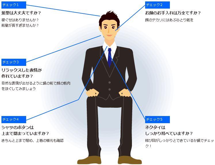 男性の就活証明写真チェックポイント