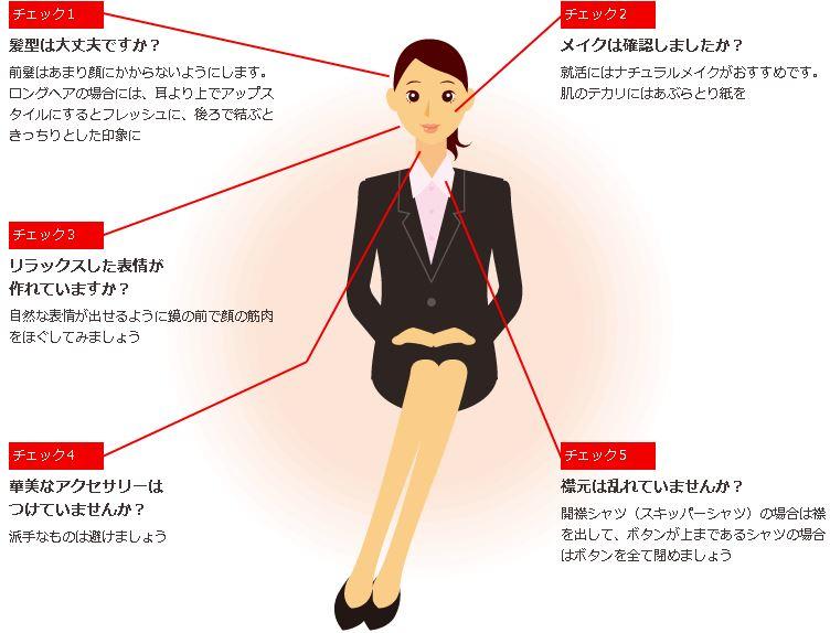 女性の就活証明写真チェックポイント